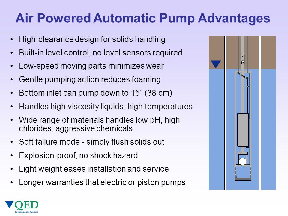 Air Powered Automatic Pump Advantages High-clearance design for solids handling Built-in level control, no level sensors required Low-speed moving parts minimizes wear Gentle pumping action reduces foaming Bottom inlet can pump down to 15 (38 cm) Handles high viscosity liquids, high temperatures Wide range of materials handles low pH, high chlorides, aggressive chemicals Soft failure mode - simply flush solids out Explosion-proof, no shock hazard Light weight eases installation and service Longer warranties that electric or piston pumps