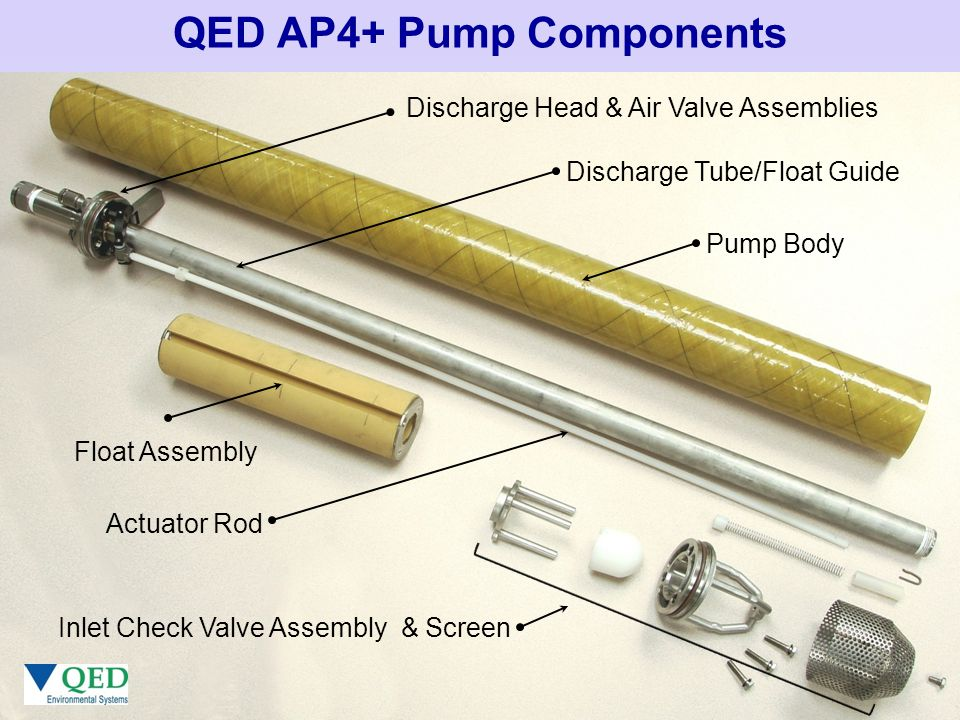 Discharge Head & Air Valve Assemblies Discharge Tube/Float Guide Pump Body Float Assembly Actuator Rod Inlet Check Valve Assembly & Screen QED AP4+ Pump Components