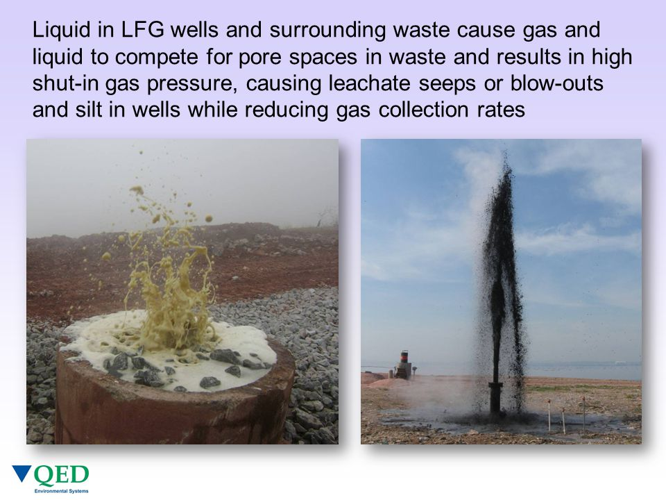 SOLUTION: Install a dedicated pumping system to dewater the well to increase gas flow and maintain long-term viability of the well Increases the zone of influence around well, reducing LFG emissions and odors and air leaks into system, improving gas quality and NSPS regulatory compliance