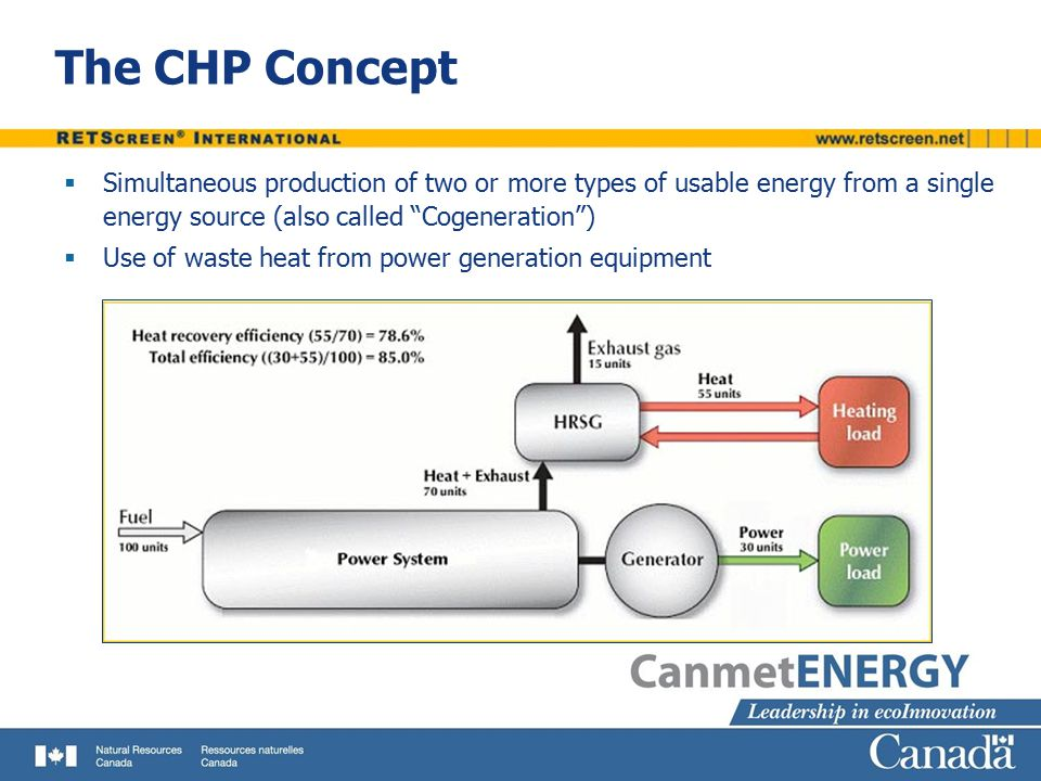 CHP Description Equipment & Technologies  Power equipment  Gas turbine  Steam turbine  Gas turbine-combined cycle  Reciprocating engine  Fuel cell, etc.