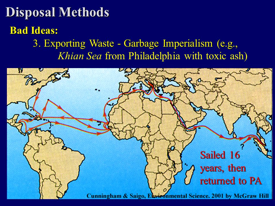 Disposal Methods Bad Ideas: 3. Exporting Waste - Garbage Imperialism (e.g., 3. Exporting Waste - Garbage Imperialism (e.g., Khian Sea from Philadelphi