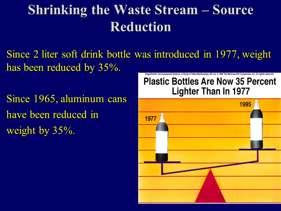 Shrinking the Waste Stream – Source Reduction Since 2 liter soft drink bottle was introduced in 1977, weight has been reduced by 35%. Since 1965, alum