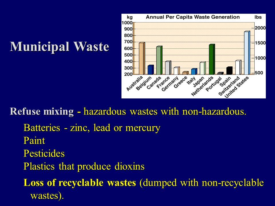 Disposal Methods Two Alternatives: 1. Sanitary landfills