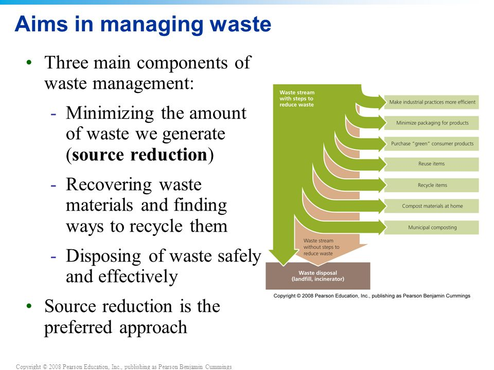 Copyright © 2008 Pearson Education, Inc., publishing as Pearson Benjamin Cummings Aims in managing waste Three main components of waste management: -Minimizing the amount of waste we generate (source reduction) -Recovering waste materials and finding ways to recycle them -Disposing of waste safely and effectively Source reduction is the preferred approach