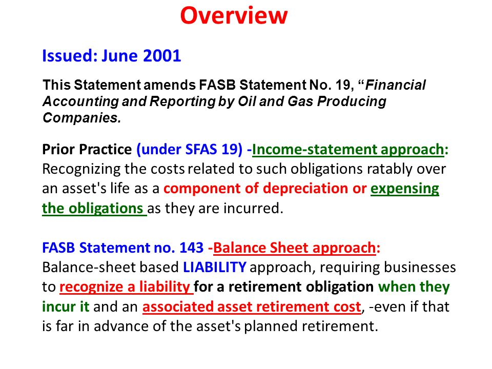 "Overview Issued: June 2001 This Statement amends FASB Statement No. 19, ""Financial Accounting and Reporting by Oil and Gas Producing Companies. Prior"