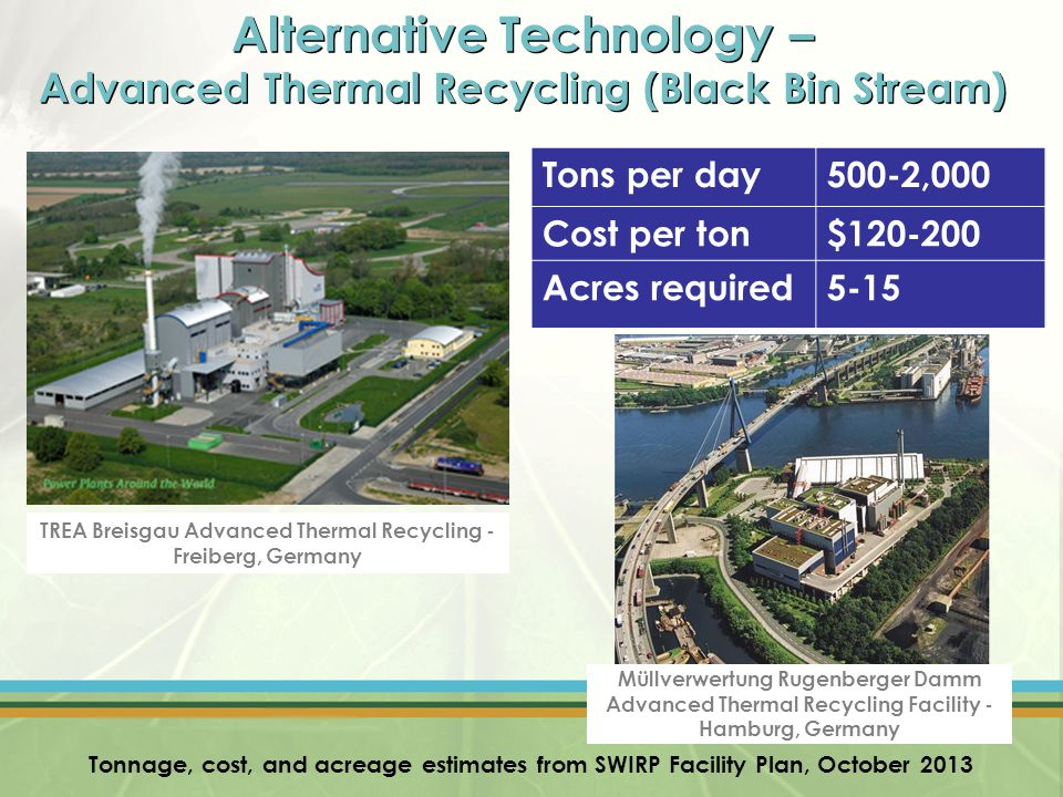 Alternative Technology – Advanced Thermal Recycling (Black Bin Stream) Tons per day500-2,000 Cost per ton$120-200 Acres required5-15 Müllverwertung Rugenberger Damm Advanced Thermal Recycling Facility - Hamburg, Germany TREA Breisgau Advanced Thermal Recycling - Freiberg, Germany Tonnage, cost, and acreage estimates from SWIRP Facility Plan, October 2013