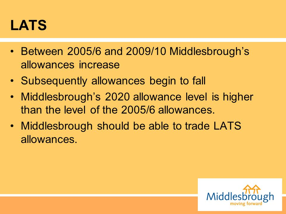 LATS Between 2005/6 and 2009/10 Middlesbrough's allowances increase Subsequently allowances begin to fall Middlesbrough's 2020 allowance level is higher than the level of the 2005/6 allowances.
