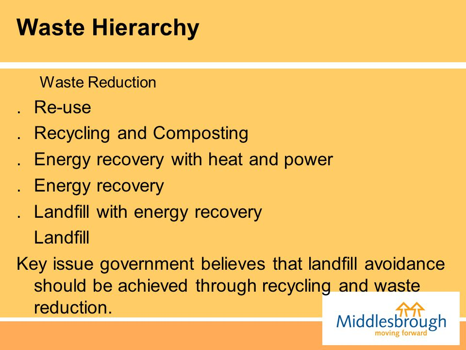 Waste Hierarchy Waste Reduction.Re-use.Recycling and Composting.Energy recovery with heat and power.Energy recovery.Landfill with energy recovery Landfill Key issue government believes that landfill avoidance should be achieved through recycling and waste reduction.
