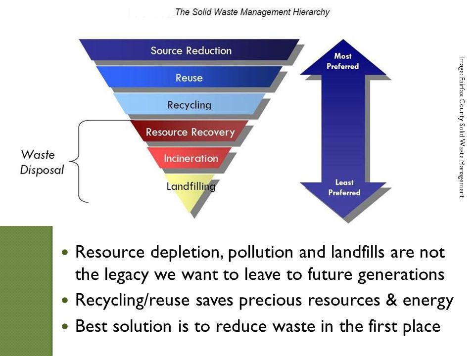 Image: Fairfax County Solid Waste Management Resource depletion, pollution and landfills are not the legacy we want to leave to future generations Recycling/reuse saves precious resources & energy Best solution is to reduce waste in the first place