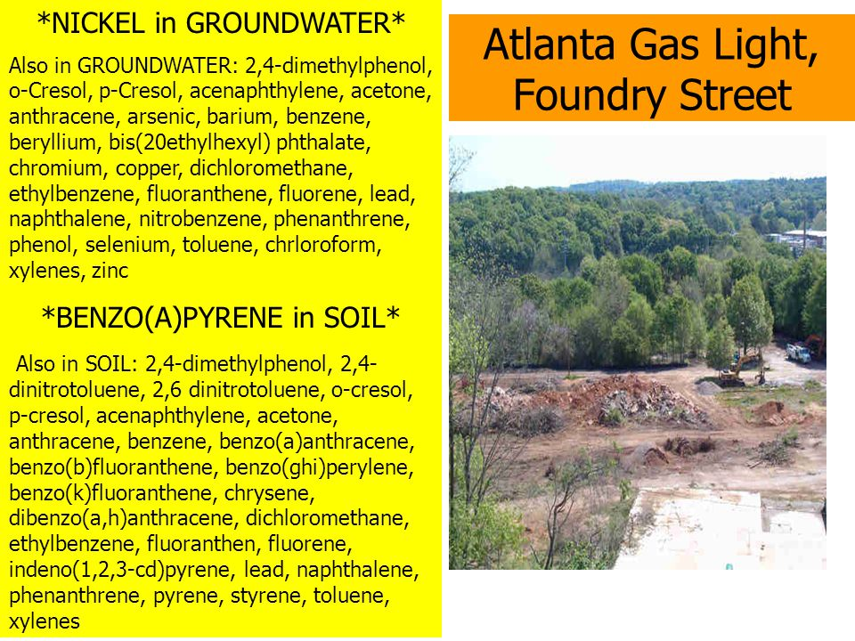 Atlanta Gas Light, Foundry Street *NICKEL in GROUNDWATER* Also in GROUNDWATER: 2,4-dimethylphenol, o-Cresol, p-Cresol, acenaphthylene, acetone, anthra