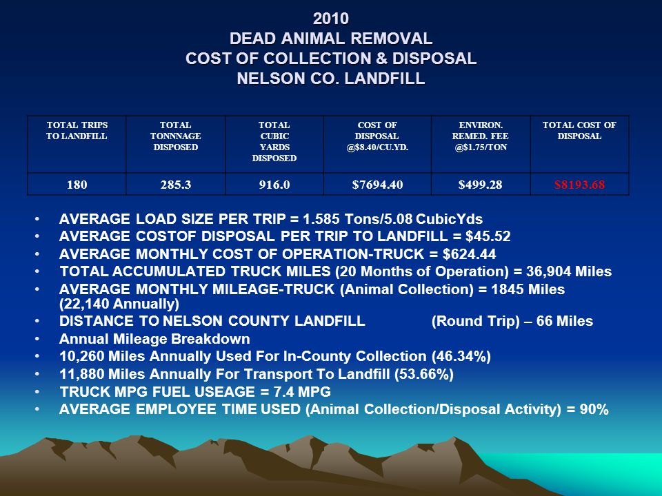 2010 DEAD ANIMAL REMOVAL COST OF COLLECTION & DISPOSAL NELSON CO.