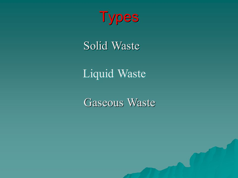 Classification of Waste  On the basis of Physical State –Solid Waste –Liquid Waste –Gaseous Waste  According to Original Use –Food Waste –Packaging Waste etc.