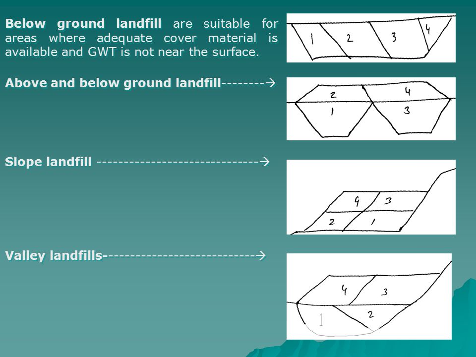 Below ground landfill are suitable for areas where adequate cover material is available and GWT is not near the surface. Above and below ground landfi
