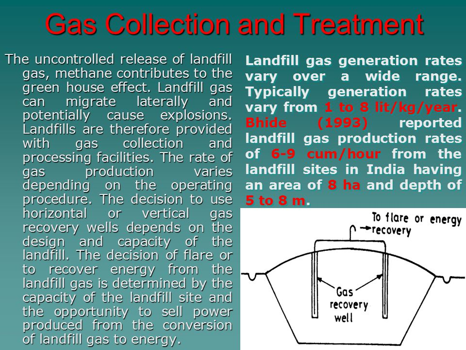 Gas Collection and Treatment The uncontrolled release of landfill gas, methane contributes to the green house effect. Landfill gas can migrate lateral
