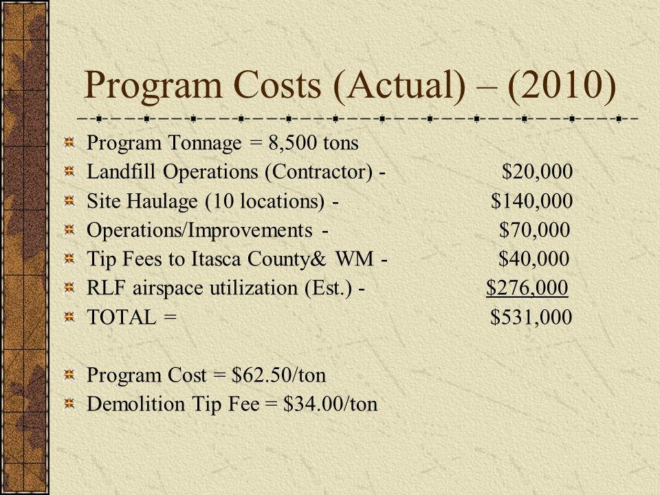 Program Costs (Actual) – (2010) Program Tonnage = 8,500 tons Landfill Operations (Contractor) - $20,000 Site Haulage (10 locations) - $140,000 Operati