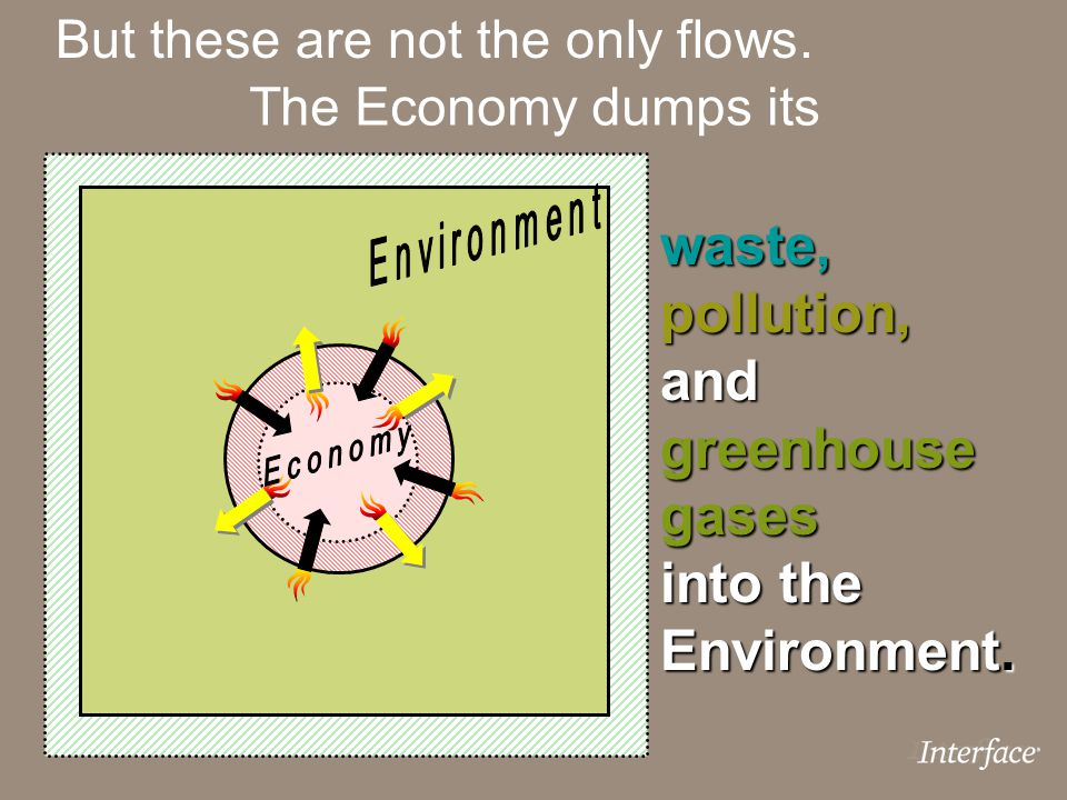 But these are not the only flows. waste, pollution, and greenhouse gases into the Environment. The Economy dumps its