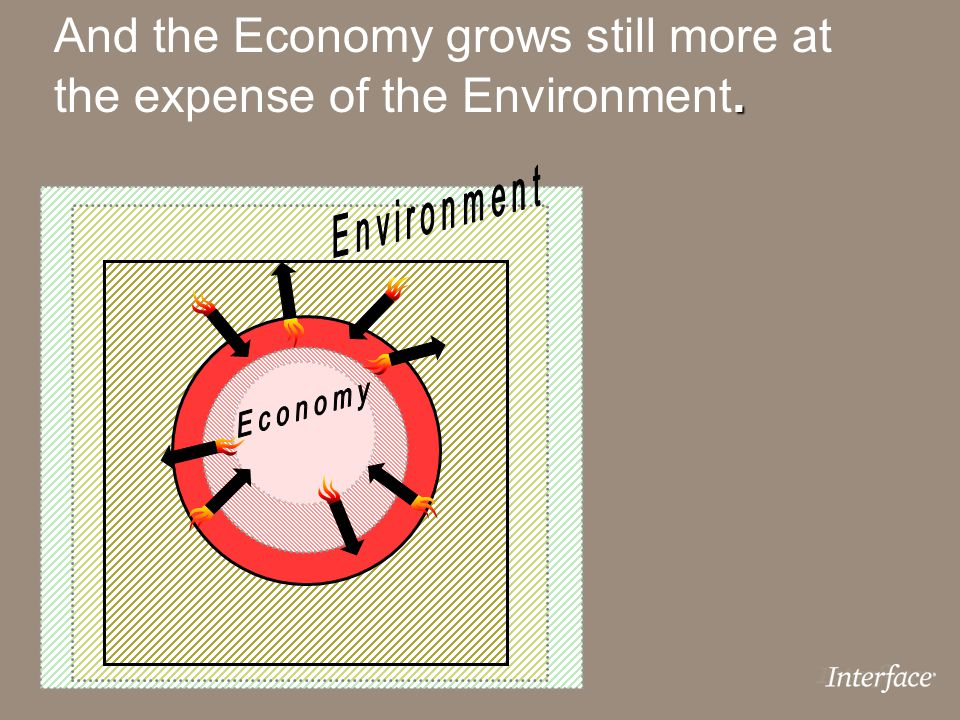 . And the Economy grows still more at the expense of the Environment.