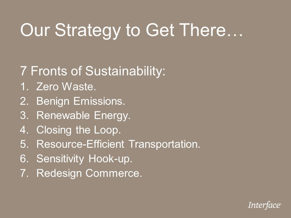 Our Strategy to Get There… 7 Fronts of Sustainability: 1.Zero Waste. 2.Benign Emissions. 3.Renewable Energy. 4.Closing the Loop. 5.Resource-Efficient