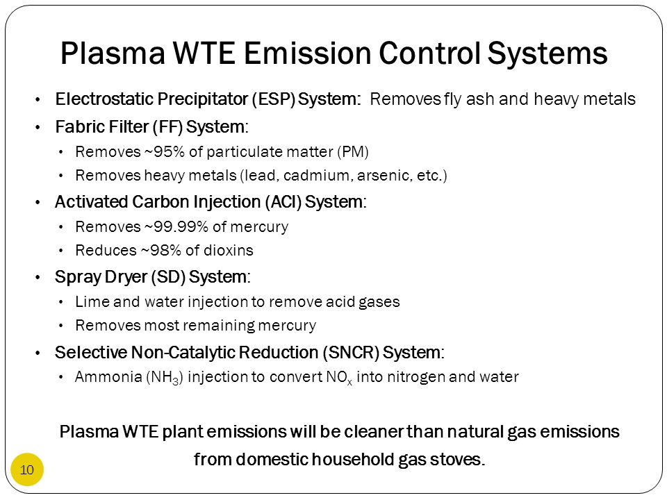Plasma WTE Emission Control Systems Electrostatic Precipitator (ESP) System: Removes fly ash and heavy metals Fabric Filter (FF) System: Removes ~95%