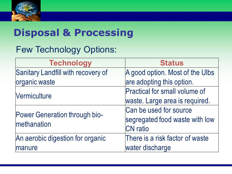 Disposal & Processing Few Technology Options: TechnologyStatus Sanitary Landfill with recovery of organic waste A good option. Most of the Ulbs are ad