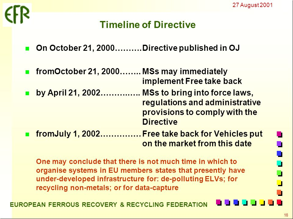 27 August 2001 18 EUROPEAN FERROUS RECOVERY & RECYCLING FEDERATION Timeline of Directive n On October 21, 2000……….Directive published in OJ n fromOctober 21, 2000……..MSs may immediately implement Free take back n by April 21, 2002………..….MSs to bring into force laws, regulations and administrative provisions to comply with the Directive n fromJuly 1, 2002……………Free take back for Vehicles put on the market from this date One may conclude that there is not much time in which to organise systems in EU members states that presently have under-developed infrastructure for: de-polluting ELVs; for recycling non-metals; or for data-capture