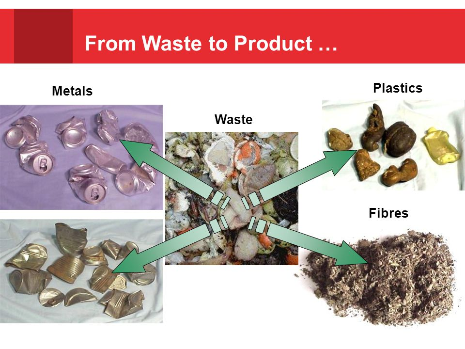 Waste Plastics Fibres Metals From Waste to Product …