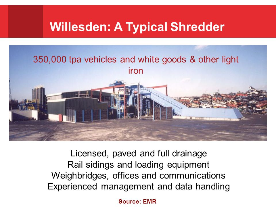 Willesden: A Typical Shredder Licensed, paved and full drainage Rail sidings and loading equipment Weighbridges, offices and communications Experienced management and data handling 350,000 tpa vehicles and white goods & other light iron Source: EMR