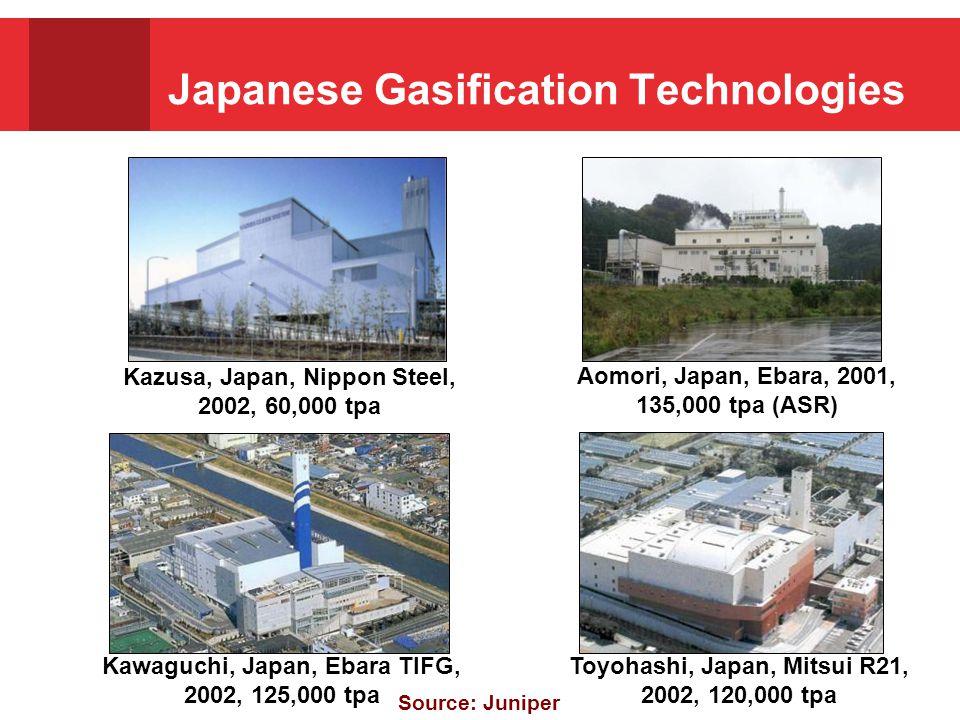 Japanese Gasification Technologies Kazusa, Japan, Nippon Steel, 2002, 60,000 tpa Aomori, Japan, Ebara, 2001, 135,000 tpa (ASR) Kawaguchi, Japan, Ebara TIFG, 2002, 125,000 tpa Toyohashi, Japan, Mitsui R21, 2002, 120,000 tpa Source: Juniper