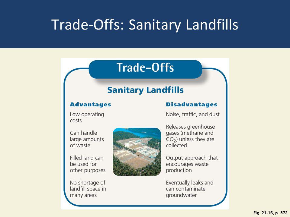Trade-Offs: Sanitary Landfills Fig. 21-16, p. 572