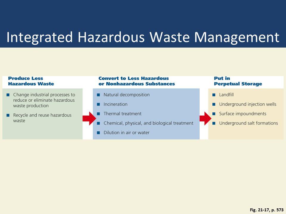 Integrated Hazardous Waste Management Fig. 21-17, p. 573