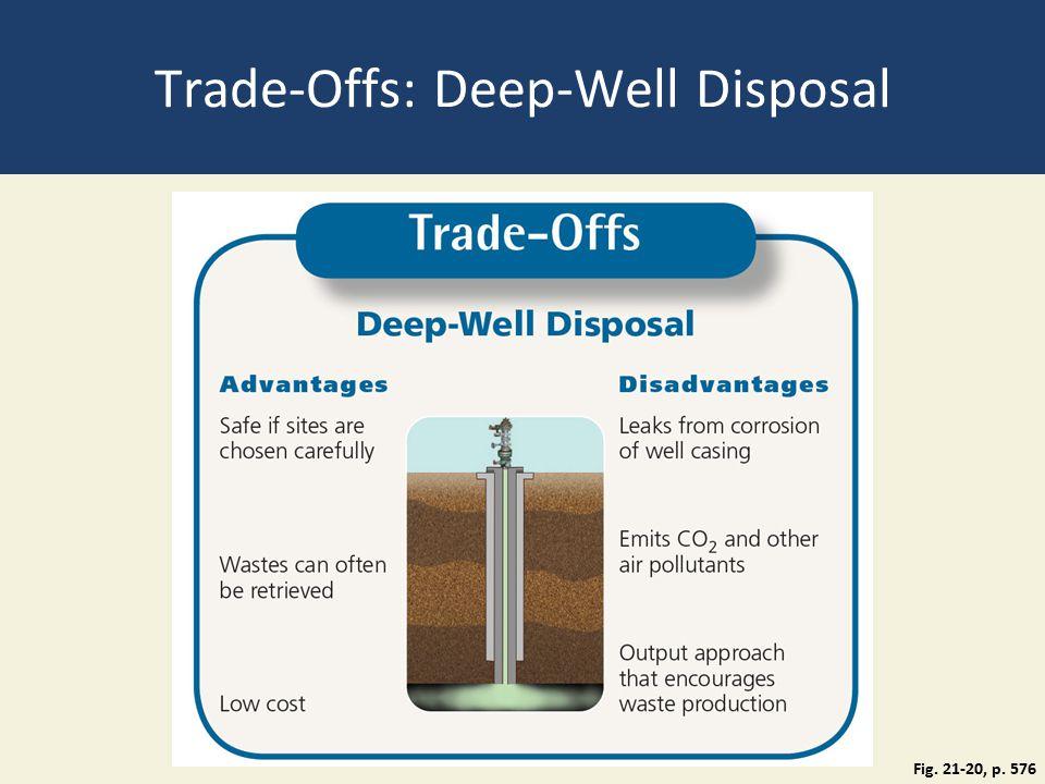Trade-Offs: Deep-Well Disposal Fig. 21-20, p. 576