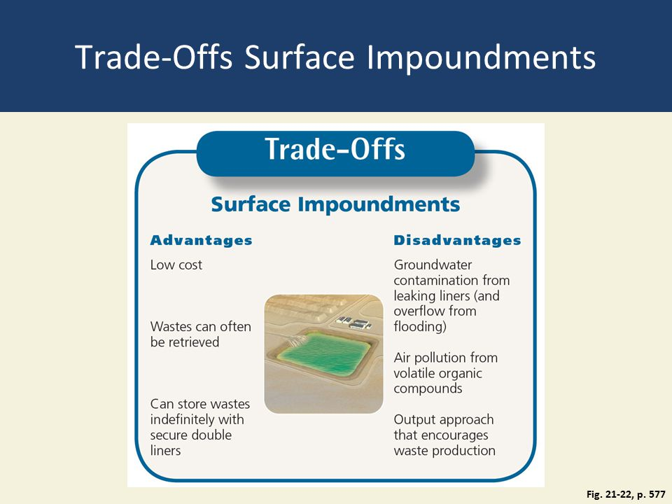 Trade-Offs Surface Impoundments Fig. 21-22, p. 577