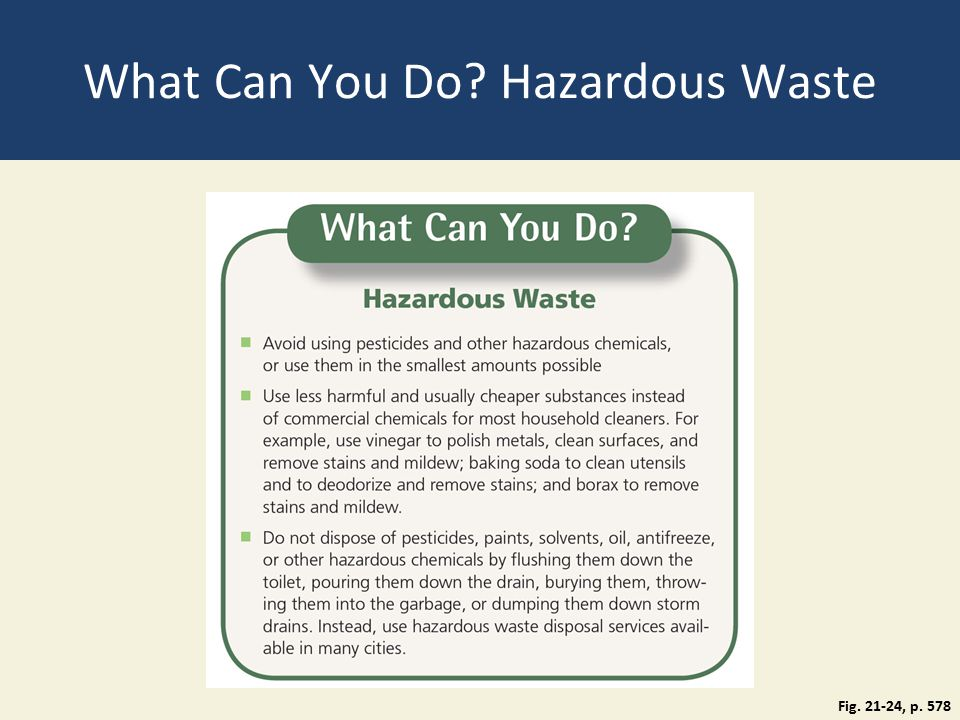 What Can You Do? Hazardous Waste Fig. 21-24, p. 578