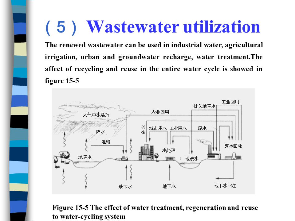 ( 5 ) Wastewater utilization The renewed wastewater can be used in industrial water, agricultural irrigation, urban and groundwater recharge, water tr