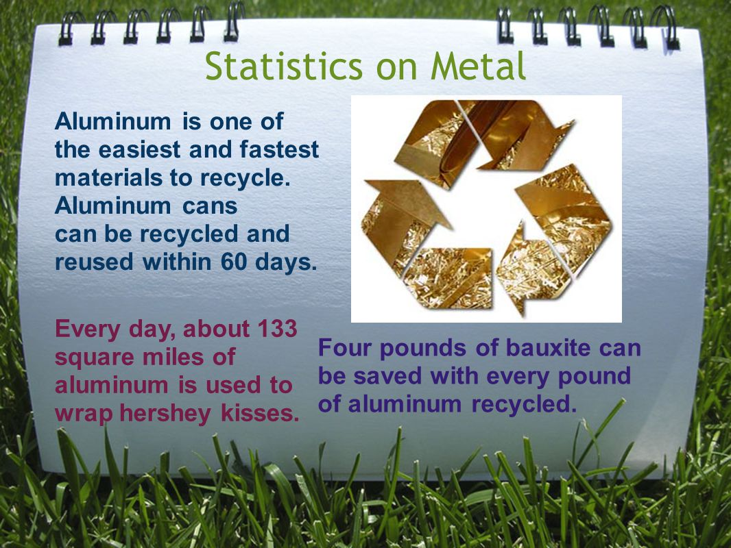 Statistics on Metal Four pounds of bauxite can be saved with every pound of aluminum recycled.