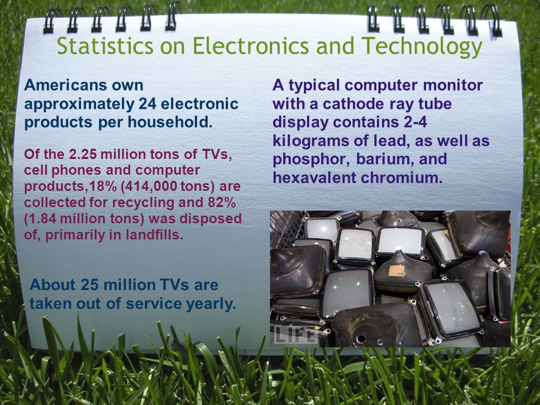 Statistics on Electronics and Technology Americans own approximately 24 electronic products per household.