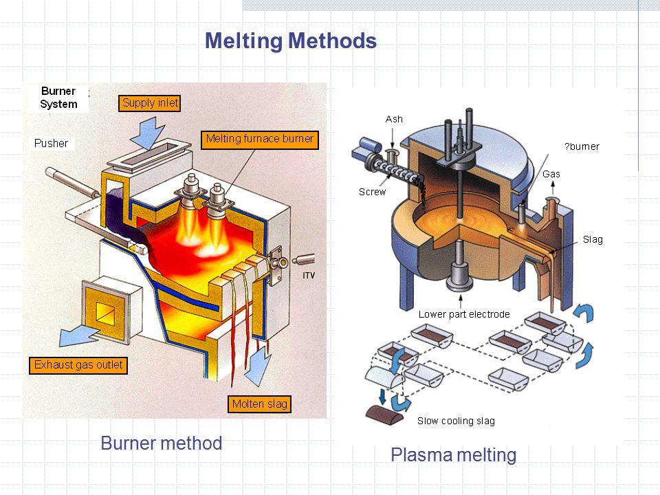 Burner method Melting Methods Plasma melting