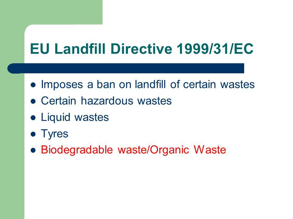 EU Landfill Directive 1999/31/EC Imposes a ban on landfill of certain wastes Certain hazardous wastes Liquid wastes Tyres Biodegradable waste/Organic