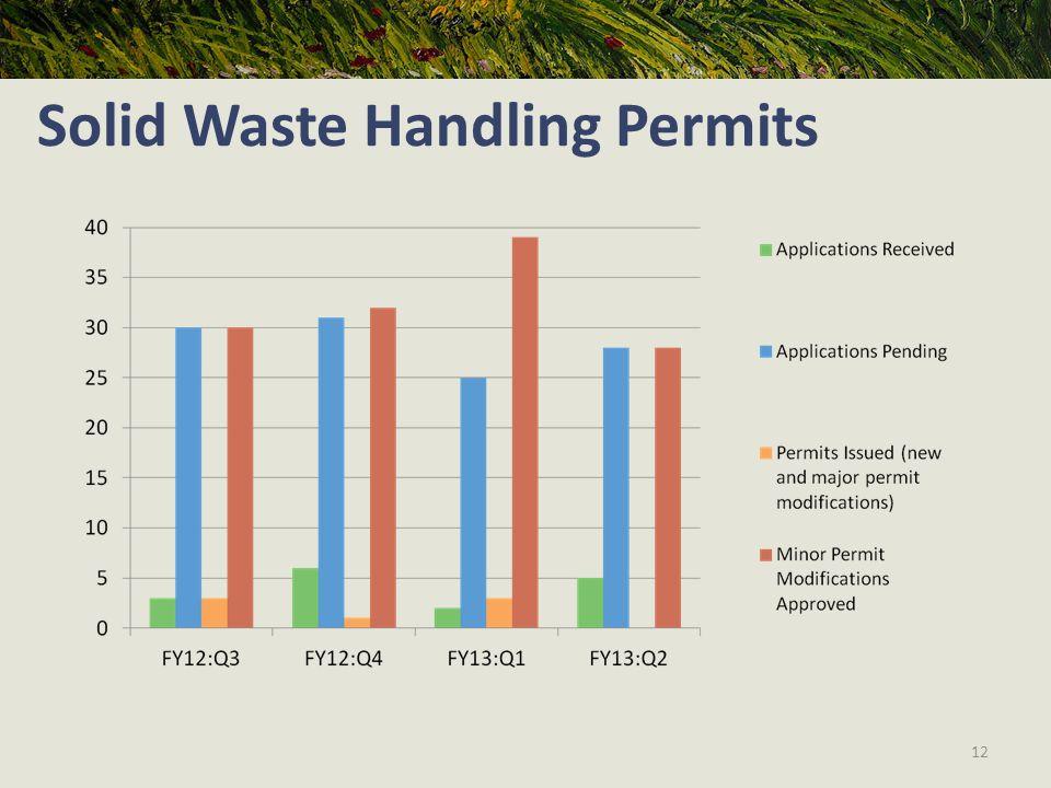 12 Solid Waste Handling Permits