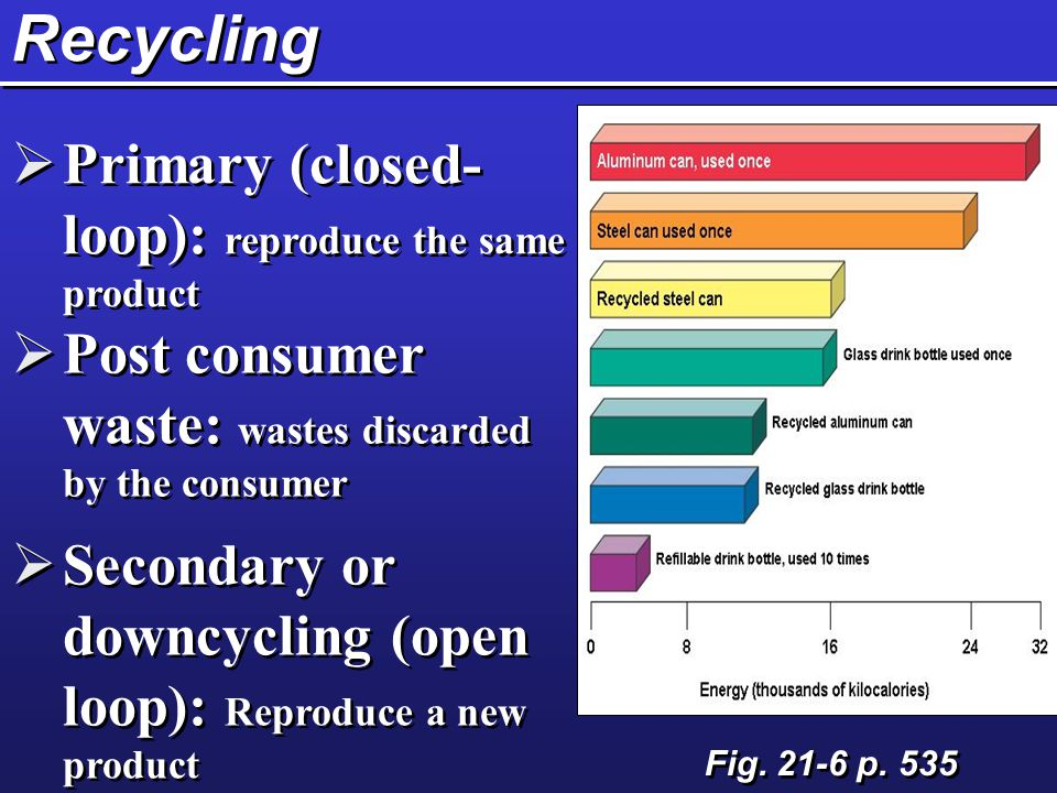 Recycling  Primary (closed- loop): reproduce the same product  Post consumer waste: wastes discarded by the consumer  Secondary or downcycling (ope