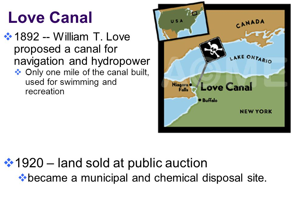 Love Canal  1892 -- William T.