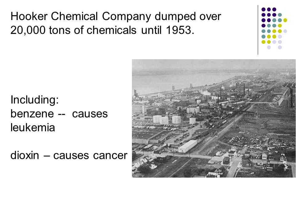 Including: benzene -- causes leukemia dioxin – causes cancer Hooker Chemical Company dumped over 20,000 tons of chemicals until 1953.