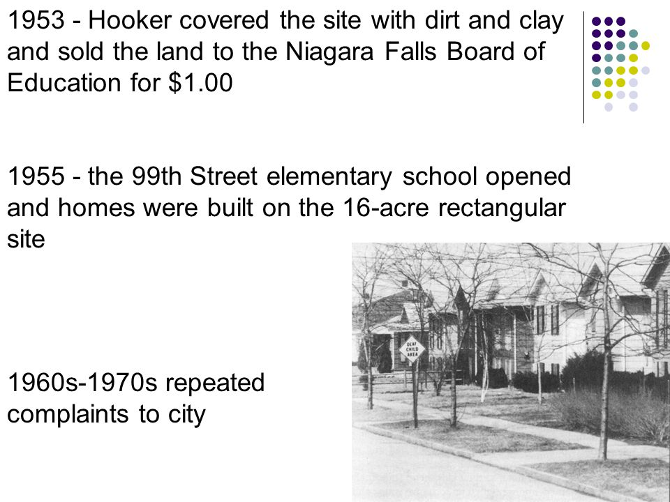 1953 - Hooker covered the site with dirt and clay and sold the land to the Niagara Falls Board of Education for $1.00 1955 - the 99th Street elementary school opened and homes were built on the 16-acre rectangular site 1960s-1970s repeated complaints to city