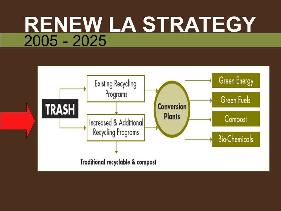 RENEW LA STRATEGY 2005 - 2025