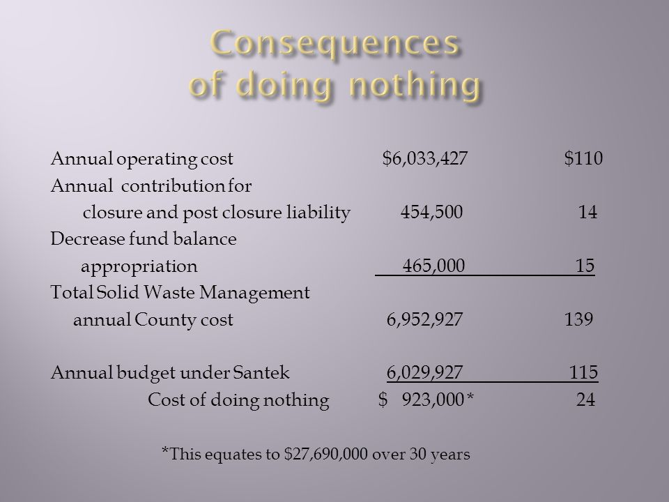 Annual operating cost $6,033,427 $110 Annual contribution for closure and post closure liability 454,500 14 Decrease fund balance appropriation 465,00015 Total Solid Waste Management annual County cost 6,952,927 139 Annual budget under Santek 6,029,927 115 Cost of doing nothing $ 923,000 * 24 * This equates to $27,690,000 over 30 years