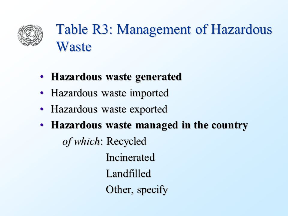 Table R3: Management of Hazardous Waste Hazardous waste generatedHazardous waste generated Hazardous waste importedHazardous waste imported Hazardous waste exportedHazardous waste exported Hazardous waste managed in the countryHazardous waste managed in the country of which: Recycled of which: Recycled Incinerated Incinerated Landfilled Landfilled Other, specify Other, specify