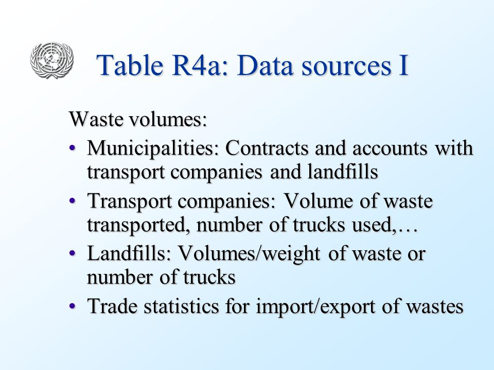 Table R4a: Data sources I Waste volumes: Municipalities: Contracts and accounts with transport companies and landfillsMunicipalities: Contracts and accounts with transport companies and landfills Transport companies: Volume of waste transported, number of trucks used,…Transport companies: Volume of waste transported, number of trucks used,… Landfills: Volumes/weight of waste or number of trucksLandfills: Volumes/weight of waste or number of trucks Trade statistics for import/export of wastesTrade statistics for import/export of wastes