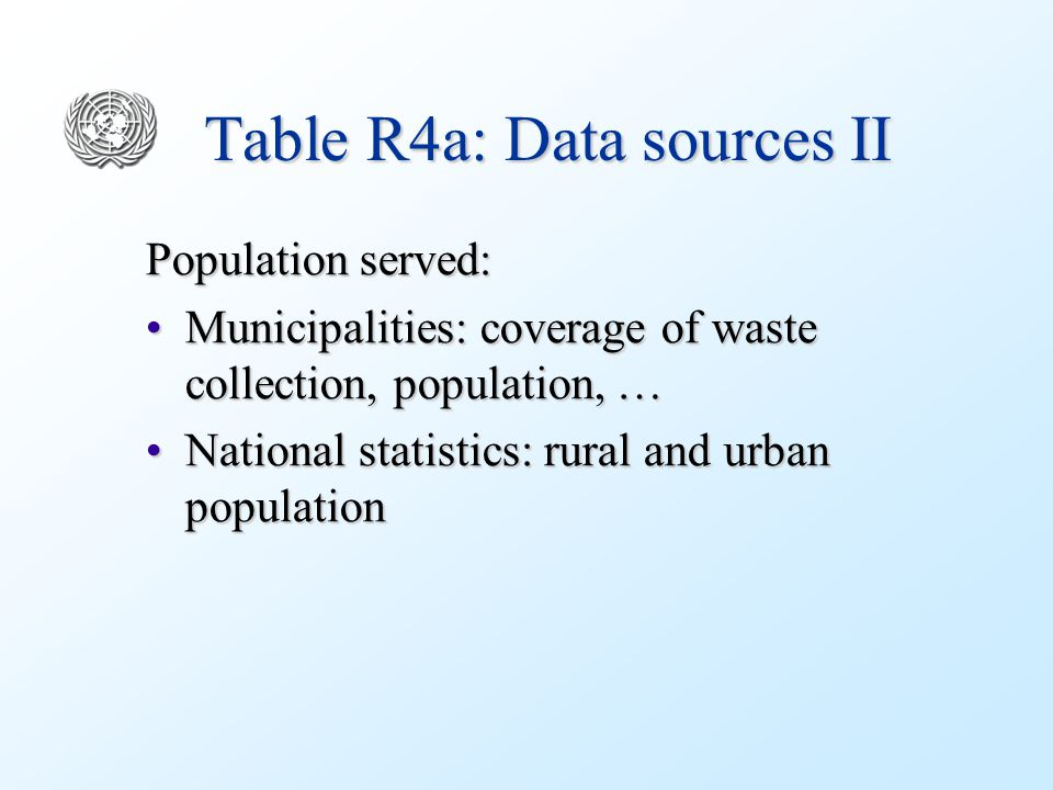 Table R4a: Data sources II Population served: Municipalities: coverage of waste collection, population, …Municipalities: coverage of waste collection, population, … National statistics: rural and urban populationNational statistics: rural and urban population