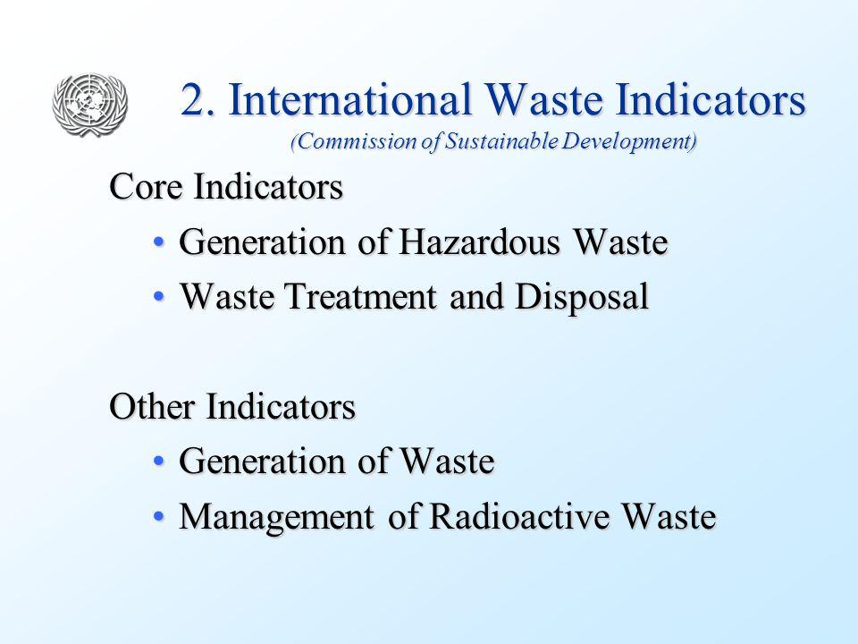 2. International Waste Indicators ( Commission of Sustainable Development) Core Indicators Generation of Hazardous WasteGeneration of Hazardous Waste