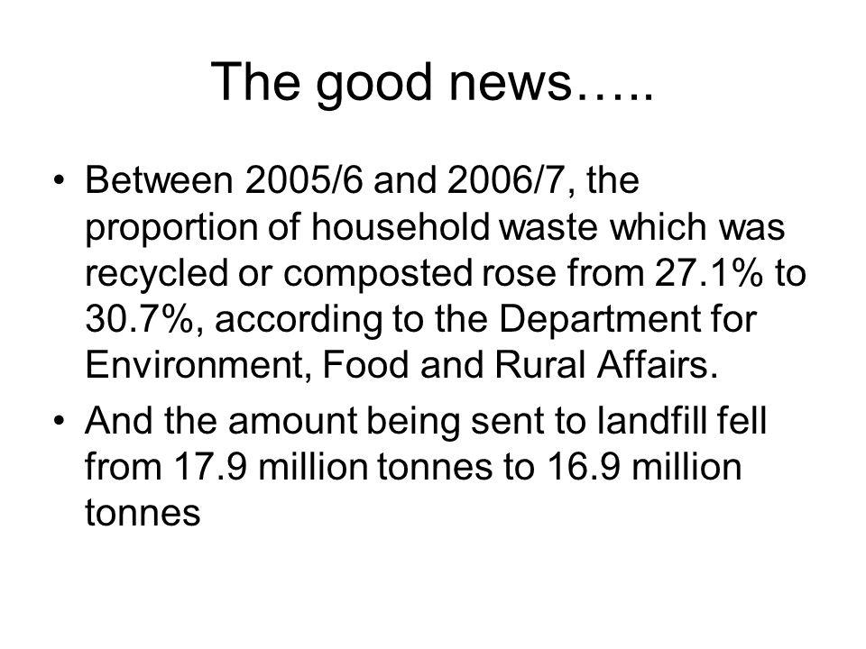 The good news…..
